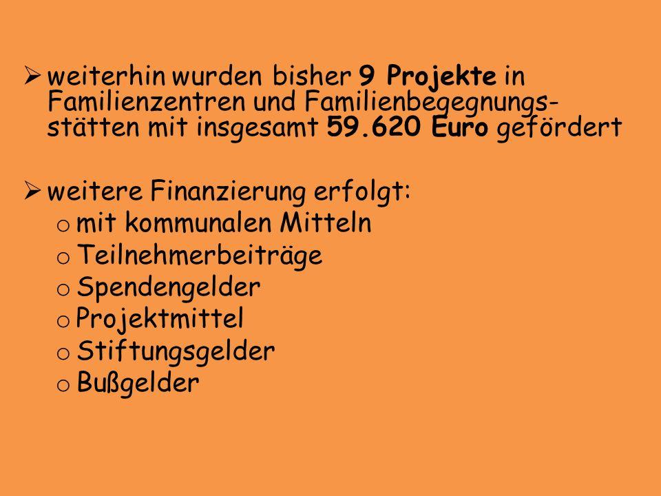 Finanzierung Förderung 2008 9 anerkannte Familienbildungseinrichtungen werden nach dem Weiterbildungsgesetz durch das Bildungsministerium gefördert ge
