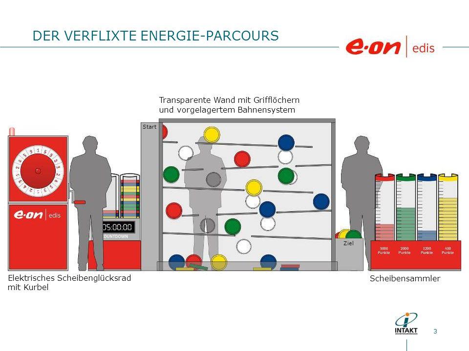 3 DER VERFLIXTE ENERGIE-PARCOURS Transparente Wand mit Grifflöchern und vorgelagertem Bahnensystem Elektrisches Scheibenglücksrad mit Kurbel Scheibensammler Start Ziel