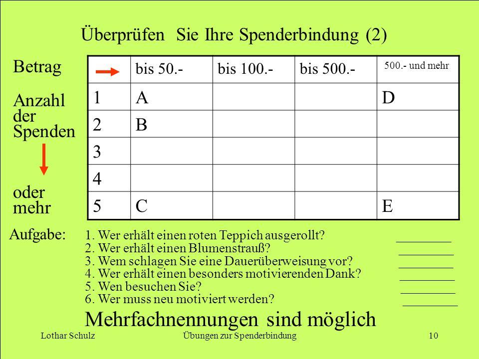 Lothar SchulzÜbungen zur Spenderbindung10 Überprüfen Sie Ihre Spenderbindung (2) bis 50.-bis 100.-bis 500.- 500.- und mehr 1AD 2B 3 4 5CE 1.