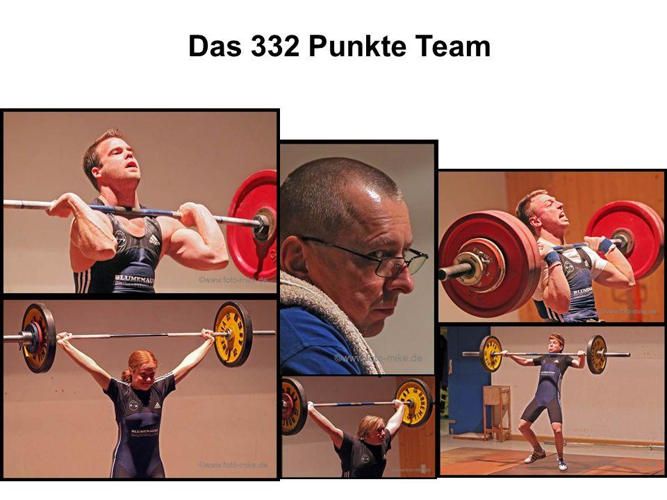 Das 332 Punkte Team