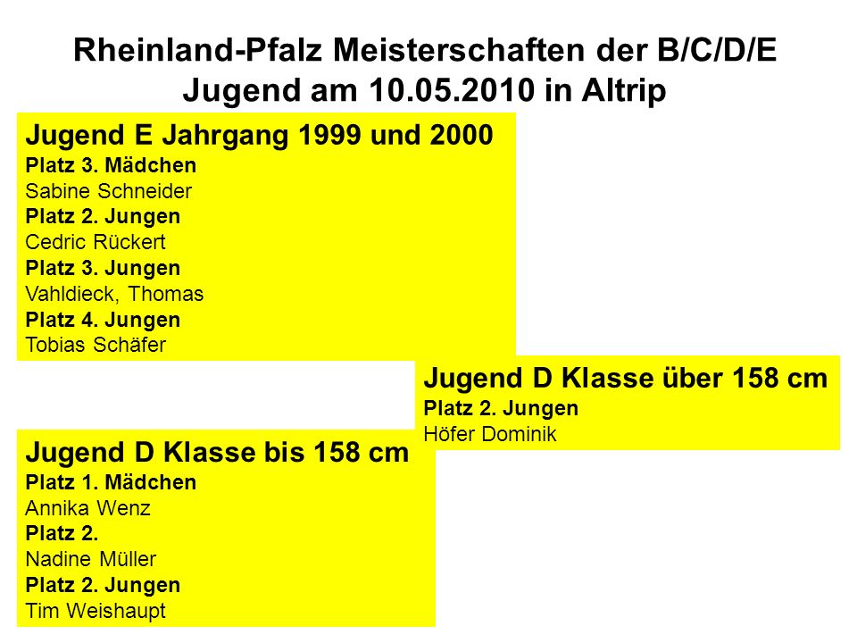 Rheinland-Pfalz Meisterschaften der B/C/D/E Jugend am 10.05.2010 in Altrip Jugend E Jahrgang 1999 und 2000 Platz 3. Mädchen Sabine Schneider Platz 2.