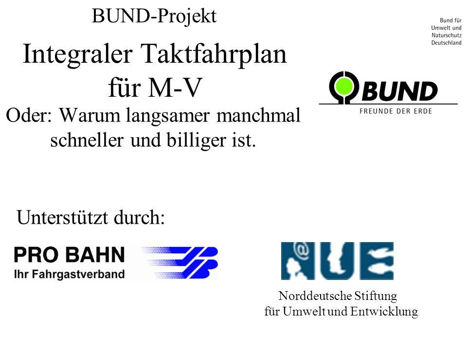 Handlungsbedarf Fortschreibung ÖPNV Landesplan (2006) Planung von Schulstandorten Anpassung Bahninfrastruktur Regionale Nahverkehrspläne