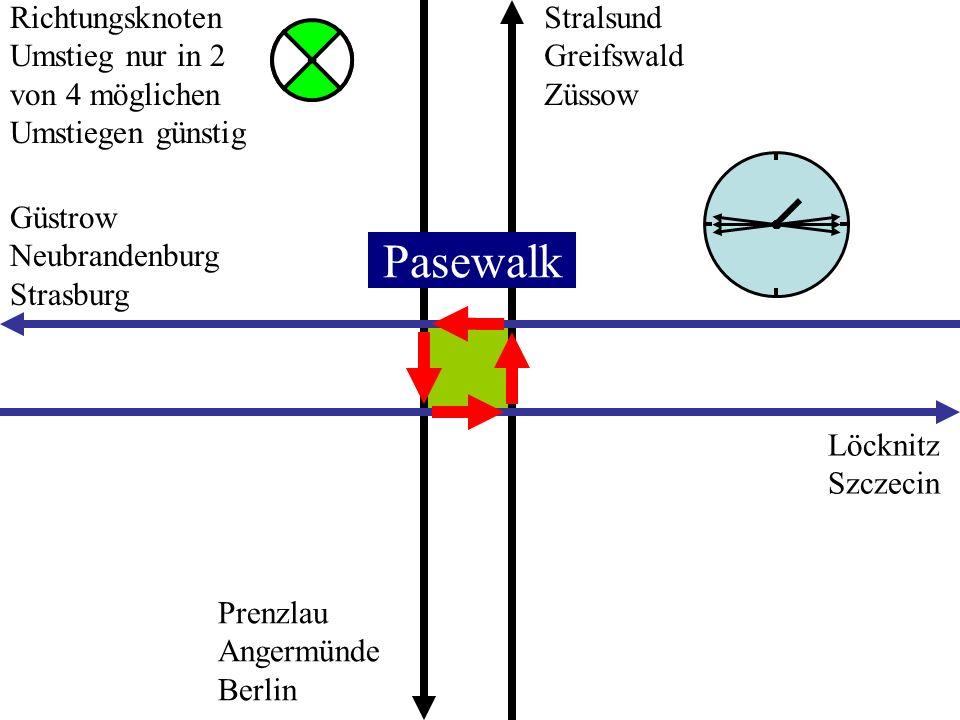 VonGüstrow Neubrandenburg Strasburg Stralsund Greifswald Züssow Szczecin Löcknitz Berlin Angermünde Prenzlau Nach Minute 14Minute 51Minute 44Minute 07