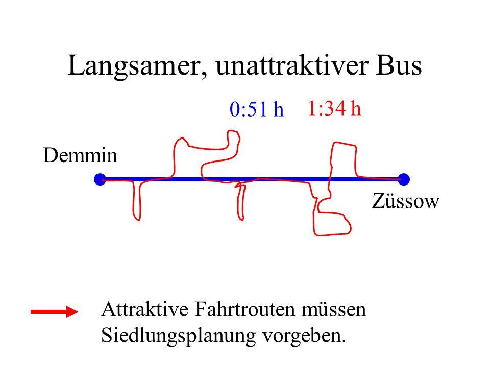 ITF - mit Bus - eine Auswahl Berlin Hamburg Hbf Lüneburg Büchen Hagenow Land Ludwigslust Wittenberge Mirow Neustrelitz Neubrandenburg Malchin Güstrow