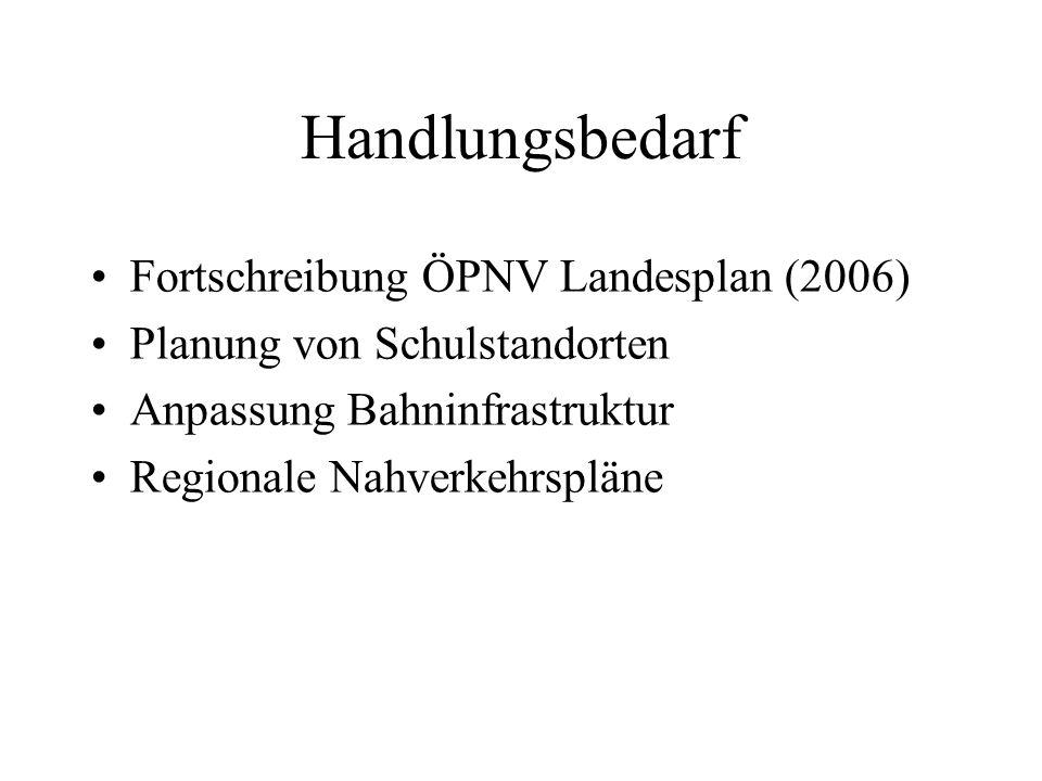 ITF - schneller oder langsamer? RelationHeuteLP 2007ITF Rostock - Greifswald1:411:181:11 Neubrandenburg - Lübeck 3:202:432:26 Neustadt-Glewe - Schweri