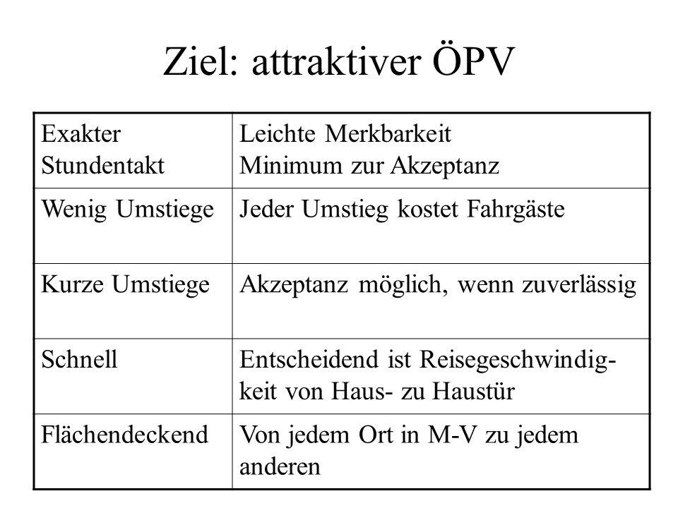 Integraler Taktfahrplan für Mecklenburg-Vorpommern ITF-MV Ein Vorschlag des BUND M-V und des Fahrgastverbandes PRO BAHN e.V. M-V Dr. Hauke Juranek, Ro