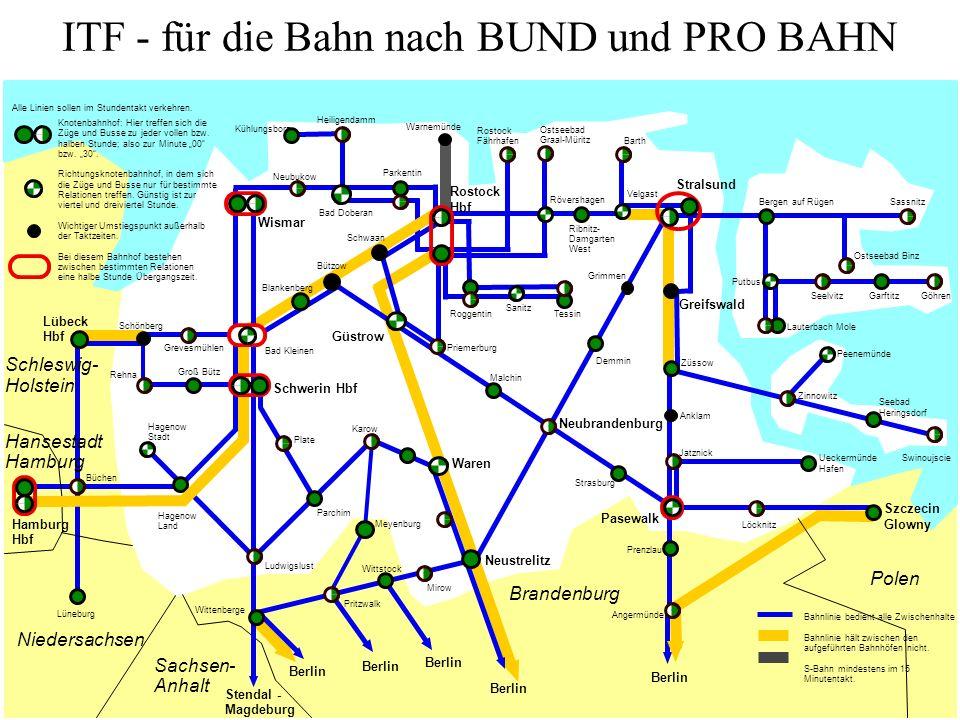 Berlin Hamburg Hbf Lüneburg Büchen Hagenow Land Ludwigslust Wittenberge Mirow Neustrelitz Neubrandenburg Teterow Güstrow Bützow Bad Kleinen Schwerin H