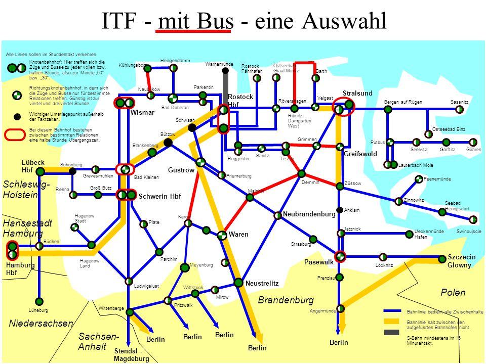 Alles Bahn? - Bus, Schiff und Taxi Feinverteilung Aber auch: Bestandteil des landesweiten Netzes Problem: Größere Zeitreserven Anpassung nur begrenzt
