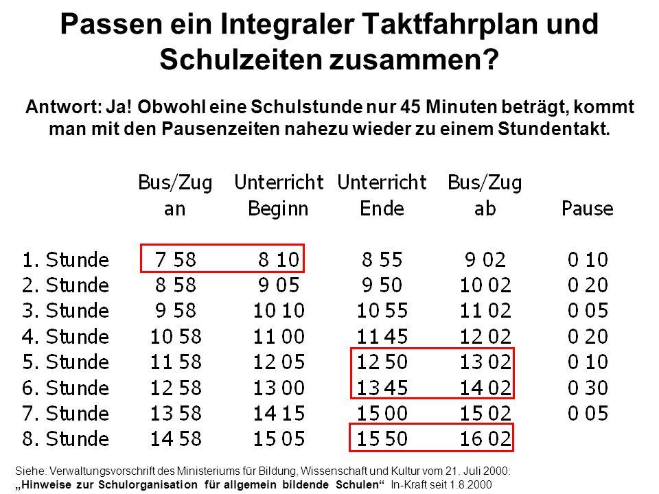 Rahmenbedingungen AuswirkungErforderliche Änderung DB TrassenpreiseBenachteiligt Taktverkehr (Taktzuschlag +65%) Mengenrabatt einführen (pro Linie nic