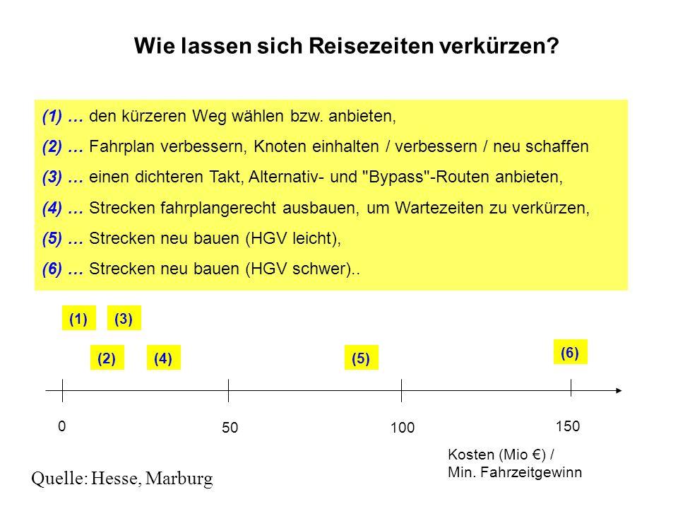 Integraler Taktfahrplan (ITF) für M-V ITF für M-V-Projekt unterstützt durch: Dr. Hauke Juranek, PRO BAHN e.V. M-V Weshalb langsamer gelegentlich doch