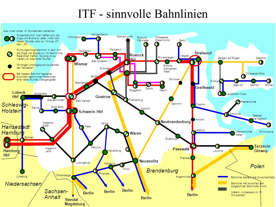 Einsparungen und Anschluss-verbesserungen auf folgenden Strecken möglich: Reisegesch- windigkeiten heuteZielEinsparung km/h KBS 100 Hamburg - Schwerin
