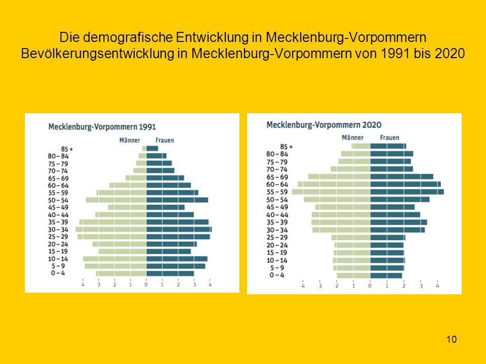 10 Die demografische Entwicklung in Mecklenburg-Vorpommern Bevölkerungsentwicklung in Mecklenburg-Vorpommern von 1991 bis 2020