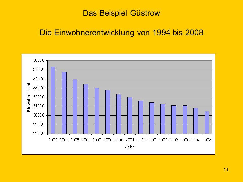 11 Das Beispiel Güstrow Die Einwohnerentwicklung von 1994 bis 2008