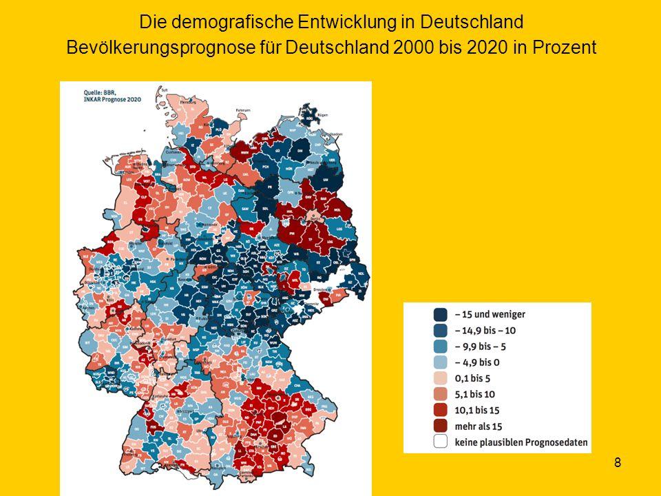 8 Die demografische Entwicklung in Deutschland Bevölkerungsprognose für Deutschland 2000 bis 2020 in Prozent