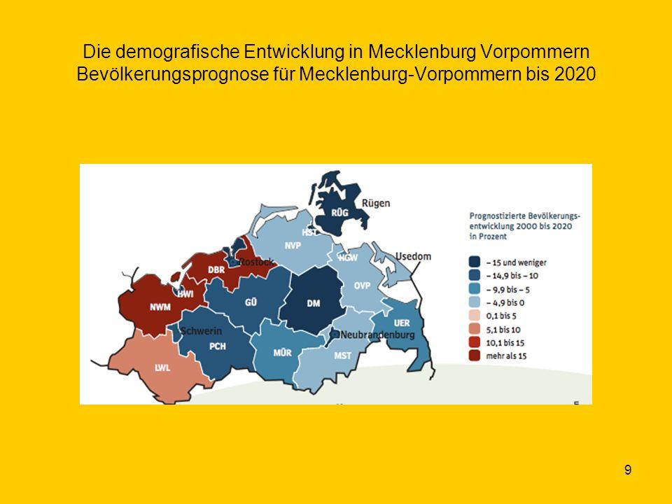 Die demografische Entwicklung in Mecklenburg Vorpommern Bevölkerungsprognose für Mecklenburg-Vorpommern bis 2020 9