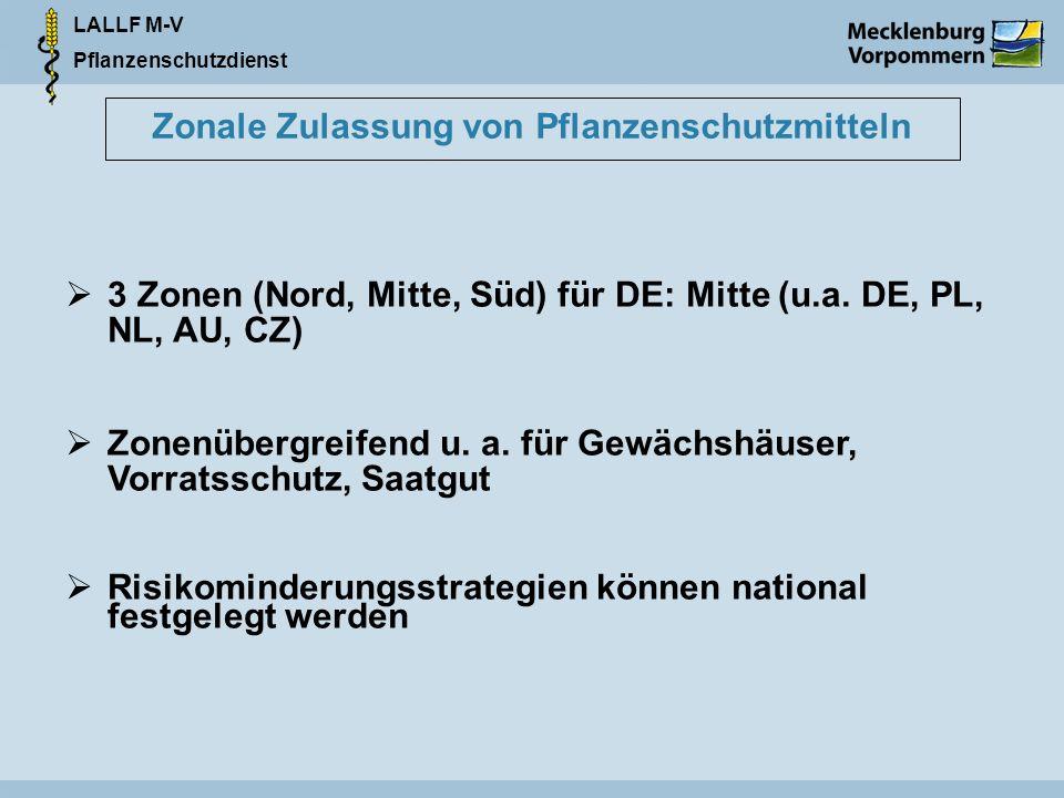 LALLF M-V Pflanzenschutzdienst Zonale Zulassung von Pflanzenschutzmitteln 3 Zonen (Nord, Mitte, Süd) für DE: Mitte (u.a. DE, PL, NL, AU, CZ) Zonenüber