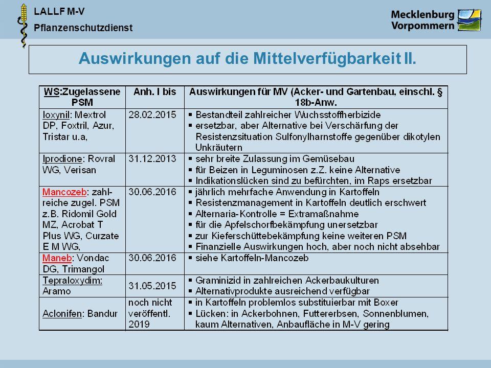 LALLF M-V Pflanzenschutzdienst Auswirkungen auf die Mittelverfügbarkeit II.