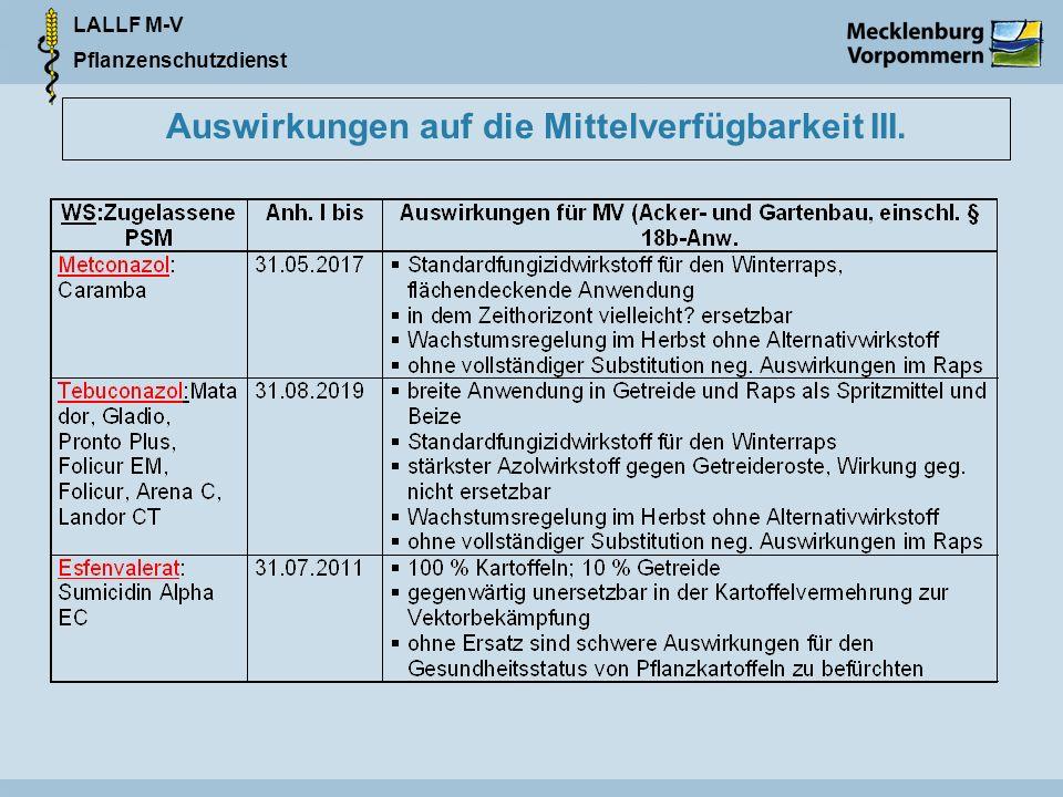 LALLF M-V Pflanzenschutzdienst Auswirkungen auf die Mittelverfügbarkeit III.