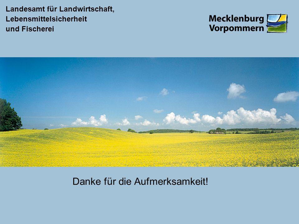 Landesamt für Landwirtschaft, Lebensmittelsicherheit und Fischerei Danke für die Aufmerksamkeit!