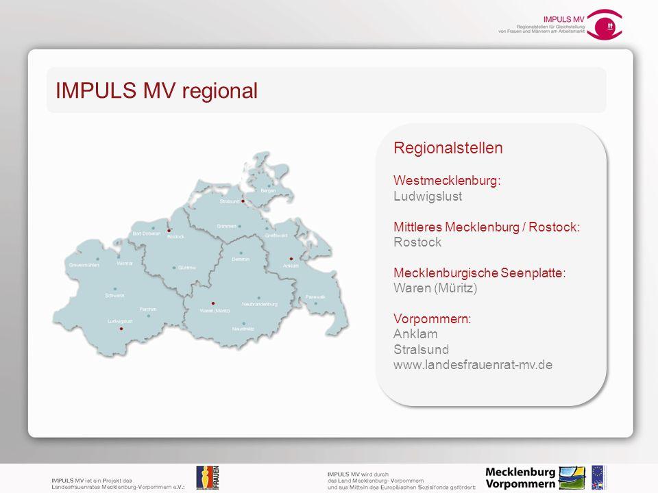 IMPULS MV regional Regionalstellen Westmecklenburg: Ludwigslust Mittleres Mecklenburg / Rostock: Rostock Mecklenburgische Seenplatte: Waren (Müritz) V