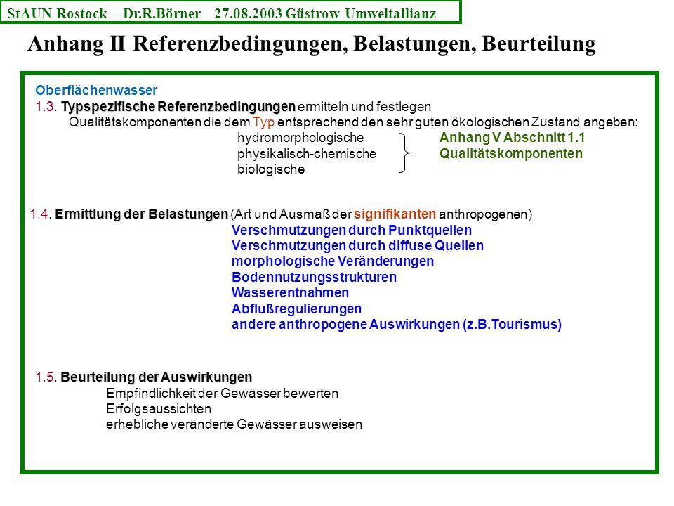 Anhang II Referenzbedingungen, Belastungen, Beurteilung Oberflächenwasser Typspezifische Referenzbedingungen 1.3. Typspezifische Referenzbedingungen e