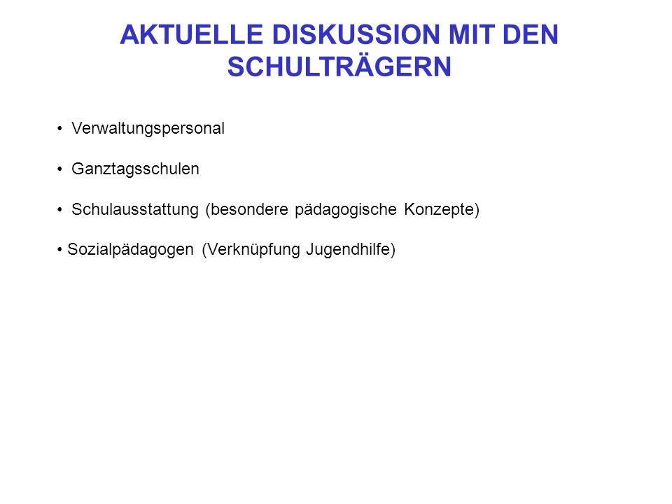 Verwaltungspersonal Ganztagsschulen Schulausstattung (besondere pädagogische Konzepte) Sozialpädagogen (Verknüpfung Jugendhilfe) AKTUELLE DISKUSSION M
