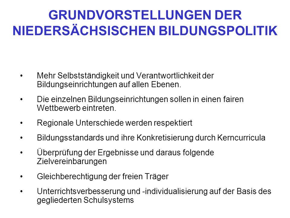 Niedersachsen traut den Schulen zu, dass sie grundsätzlich am besten weiß (ggf.