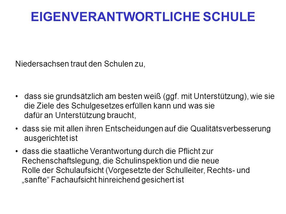 Niedersachsen traut den Schulen zu, dass sie grundsätzlich am besten weiß (ggf. mit Unterstützung), wie sie die Ziele des Schulgesetzes erfüllen kann