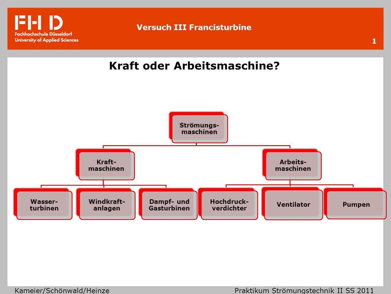 Versuch III Francisturbine Kameier/Schönwald/Heinze Praktikum Strömungstechnik II SS 2011 Strömungs- maschinen Kraft- maschinen Wasser- turbinen Windk