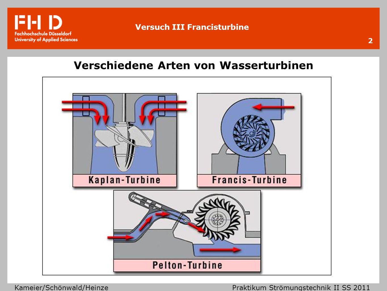 Versuch III Francisturbine Kameier/Schönwald/Heinze Praktikum Strömungstechnik II SS 2011 Verschiedene Arten von Wasserturbinen 2