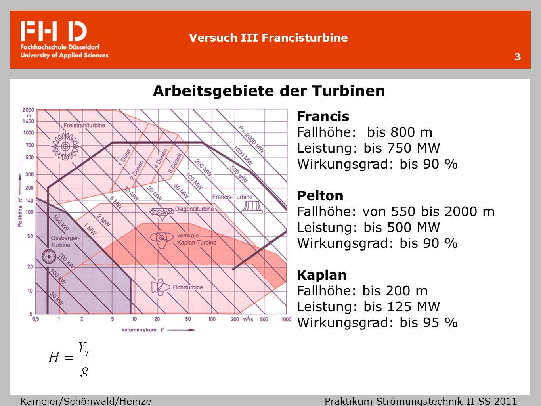 Versuch III Francisturbine Kameier/Schönwald/Heinze Praktikum Strömungstechnik II SS 2011 3 Arbeitsgebiete der Turbinen Francis Fallhöhe: bis 800 m Leistung: bis 750 MW Wirkungsgrad: bis 90 % Pelton Fallhöhe: von 550 bis 2000 m Leistung: bis 500 MW Wirkungsgrad: bis 90 % Kaplan Fallhöhe: bis 200 m Leistung: bis 125 MW Wirkungsgrad: bis 95 %