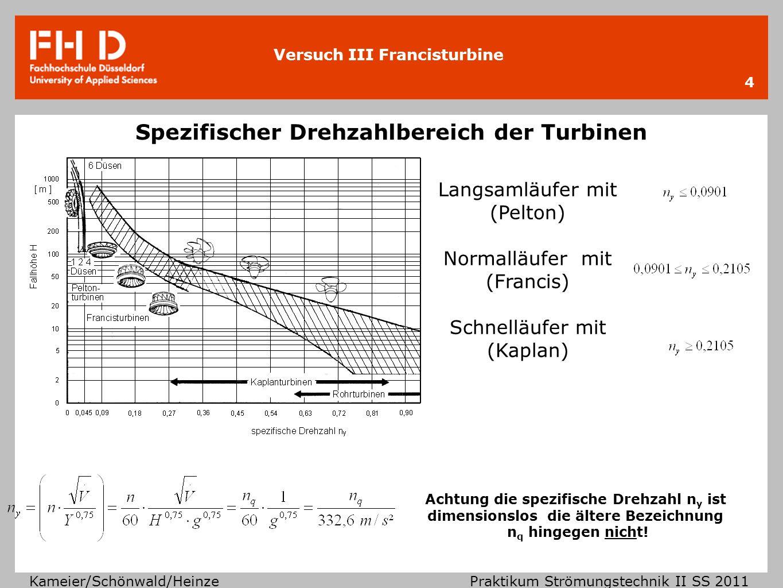 Versuch III Francisturbine Kameier/Schönwald/Heinze Praktikum Strömungstechnik II SS 2011 Spezifischer Drehzahlbereich der Turbinen 4 Langsamläufer mi