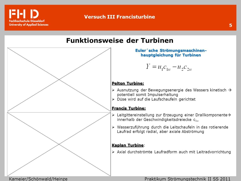 Versuch III Francisturbine Kameier/Schönwald/Heinze Praktikum Strömungstechnik II SS 2011 5 Funktionsweise der Turbinen Pelton Turbine: Ausnutzung der