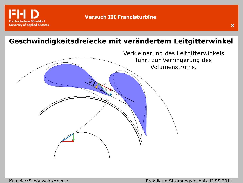 Versuch III Francisturbine Kameier/Schönwald/Heinze Praktikum Strömungstechnik II SS 2011 8 V Geschwindigkeitsdreiecke mit verändertem Leitgitterwinke