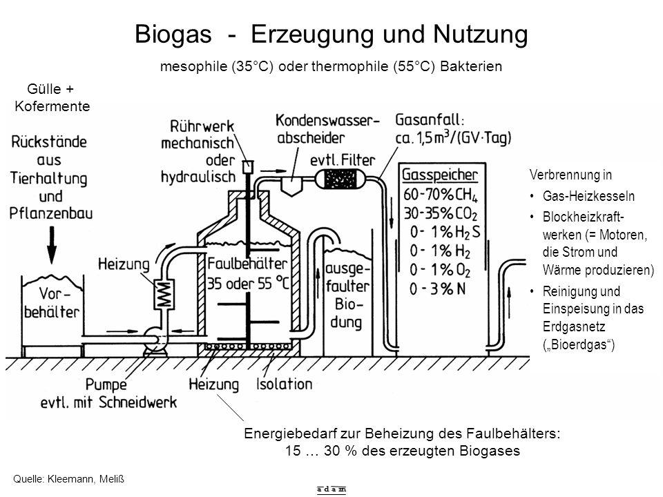 a d a m Biogas - Erzeugung und Nutzung Quelle: Kleemann, Meliß Energiebedarf zur Beheizung des Faulbehälters: 15 … 30 % des erzeugten Biogases mesophi