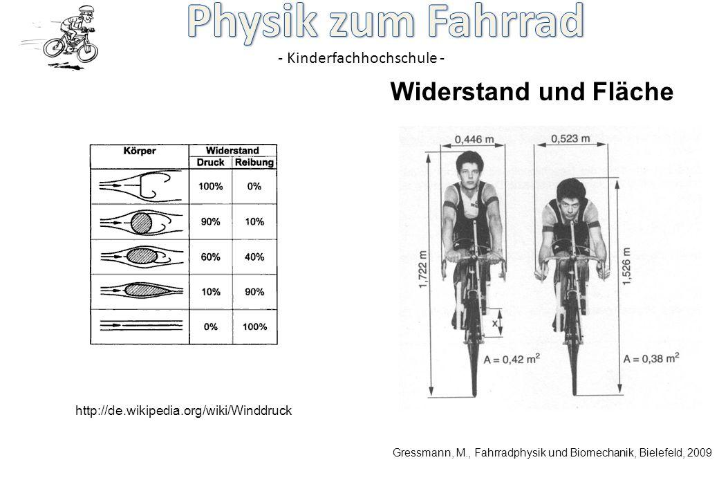 - Kinderfachhochschule - Widerstand und Fläche Gressmann, M., Fahrradphysik und Biomechanik, Bielefeld, 2009 http://de.wikipedia.org/wiki/Winddruck