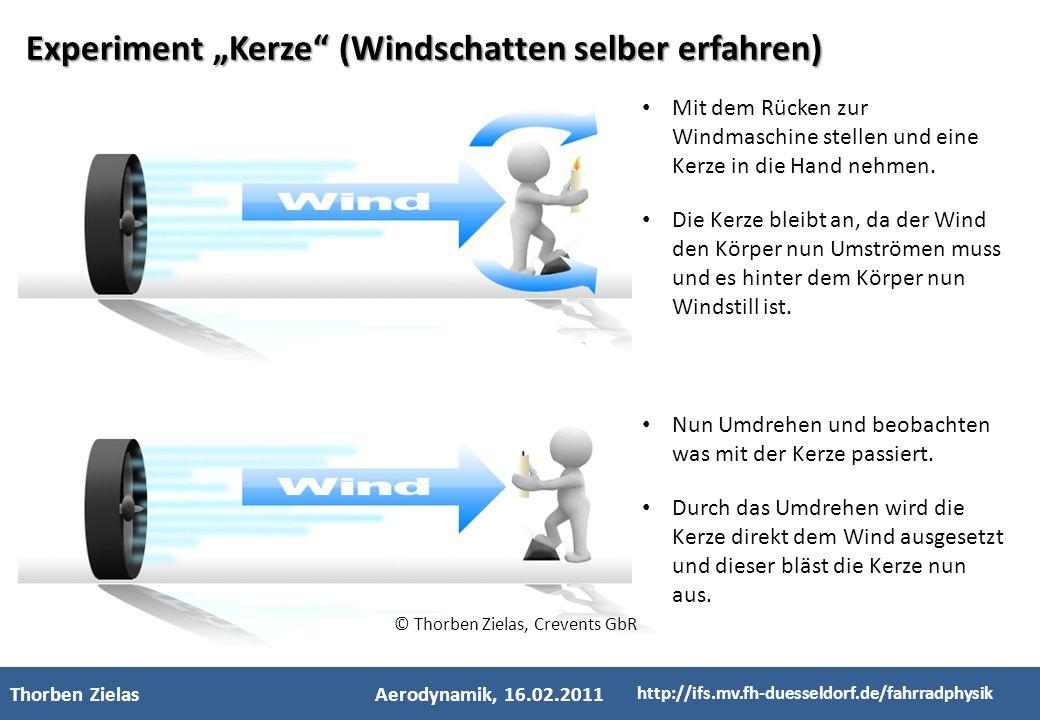 - Kinderfachhochschule - Thorben ZielasAerodynamik, 16.02.2011 http://ifs.mv.fh-duesseldorf.de/fahrradphysik Mit dem Rücken zur Windmaschine stellen u