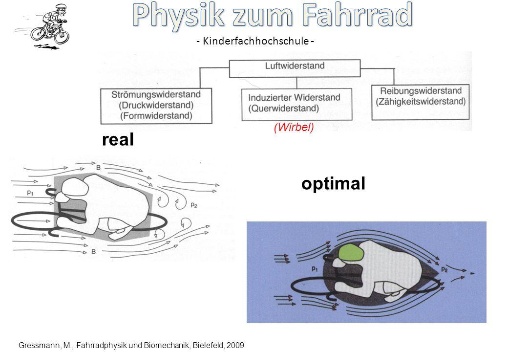 - Kinderfachhochschule - real optimal Gressmann, M., Fahrradphysik und Biomechanik, Bielefeld, 2009 (Wirbel)