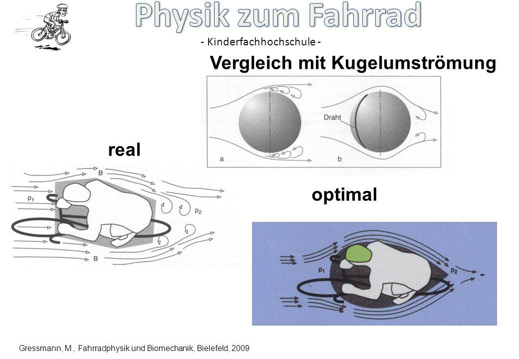 - Kinderfachhochschule - real optimal Gressmann, M., Fahrradphysik und Biomechanik, Bielefeld, 2009 Vergleich mit Kugelumströmung