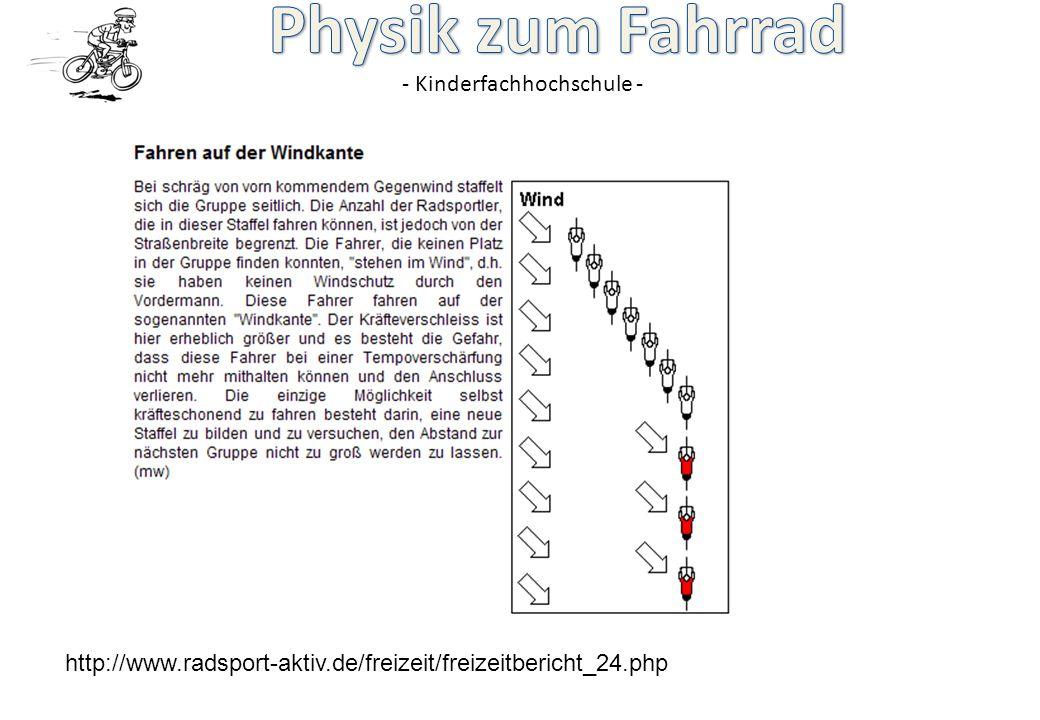 - Kinderfachhochschule - http://www.radsport-aktiv.de/freizeit/freizeitbericht_24.php