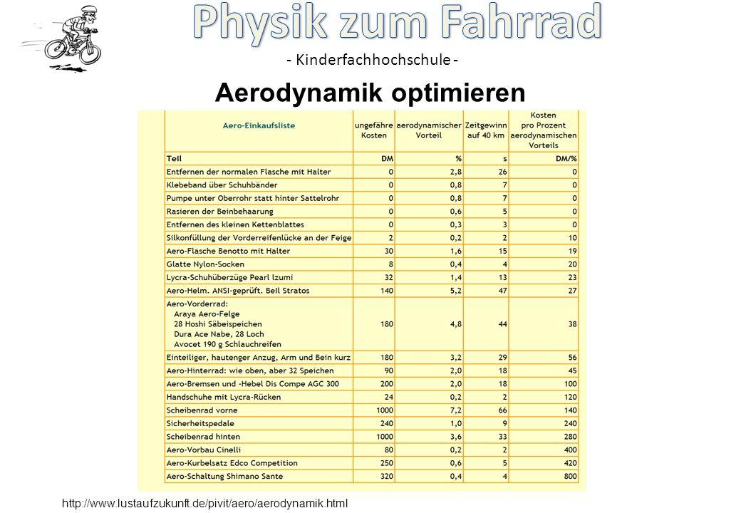 - Kinderfachhochschule - http://www.lustaufzukunft.de/pivit/aero/aerodynamik.html Aerodynamik optimieren