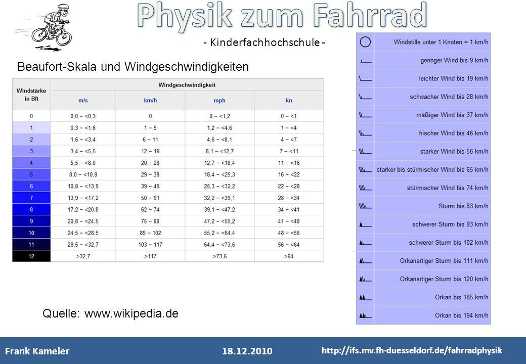 - Kinderfachhochschule - Frank Kameier18.12.2010 http://ifs.mv.fh-duesseldorf.de/fahrradphysik Quelle: www.wikipedia.de Beaufort-Skala und Windgeschwi