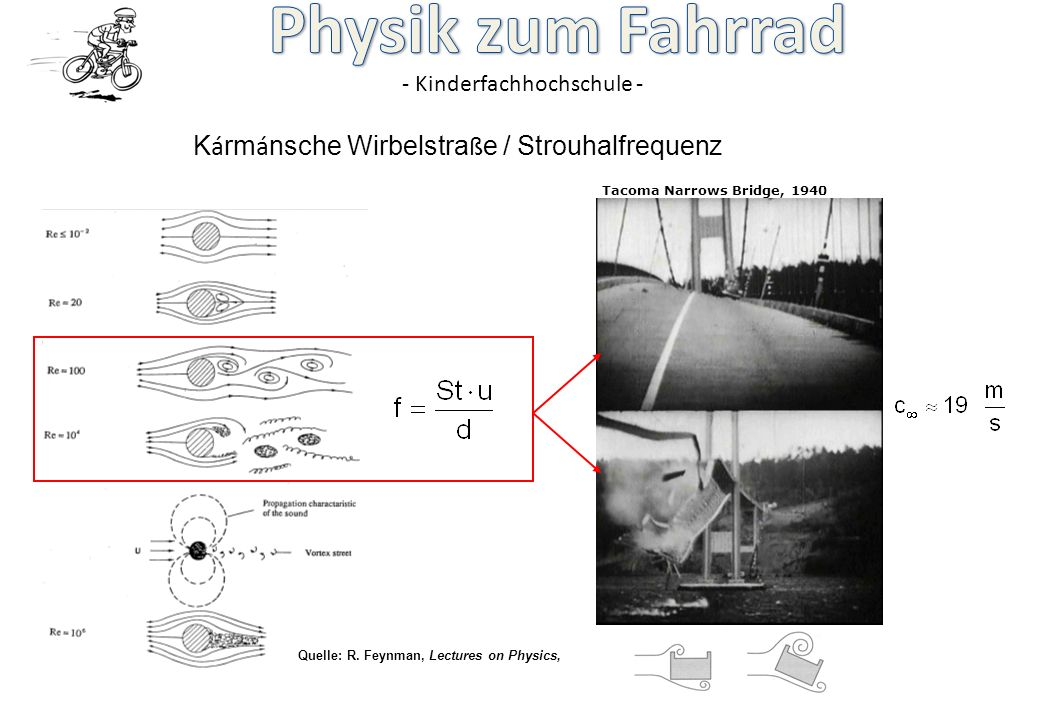 - Kinderfachhochschule - K á rm á nsche Wirbelstra ß e / Strouhalfrequenz Quelle: R. Feynman, Lectures on Physics, Tacoma Narrows Bridge, 1940