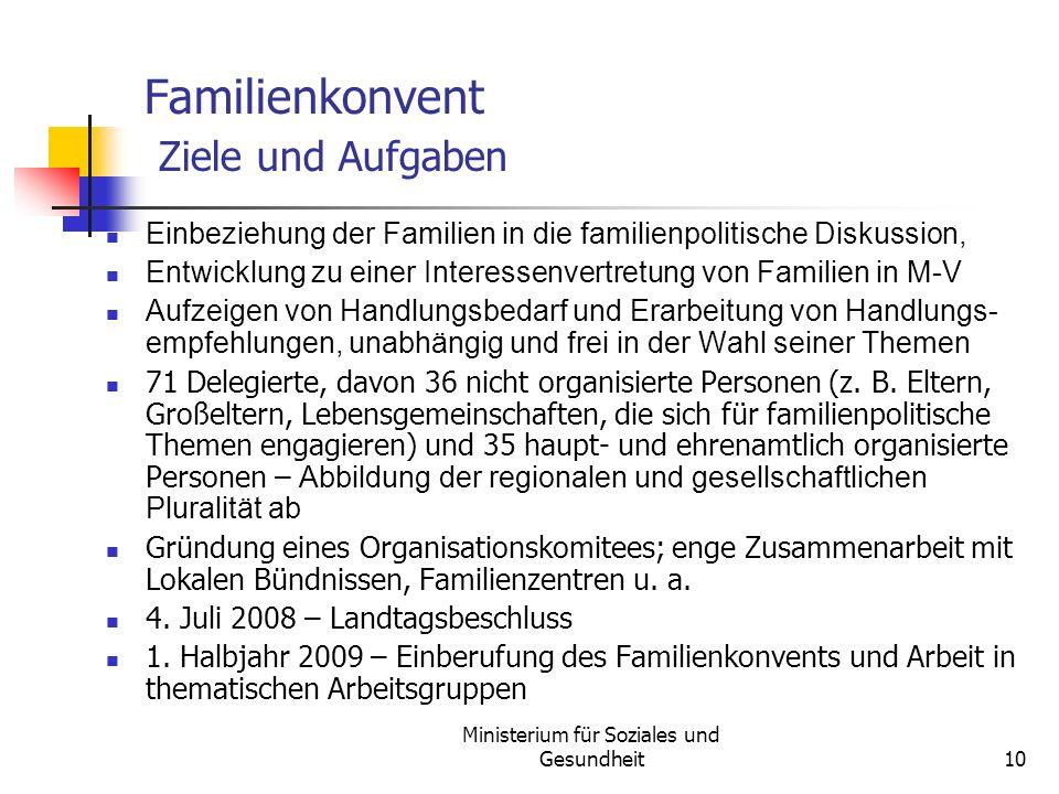 Ministerium für Soziales und Gesundheit10 Familienkonvent Ziele und Aufgaben Einbeziehung der Familien in die familienpolitische Diskussion, Entwicklu