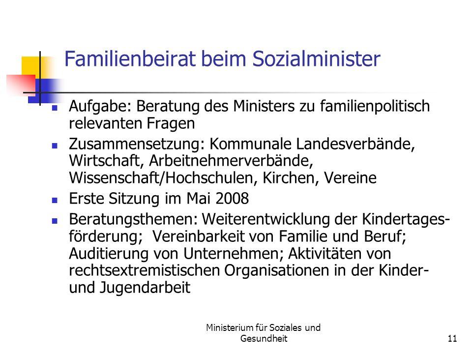 Ministerium für Soziales und Gesundheit11 Familienbeirat beim Sozialminister Aufgabe: Beratung des Ministers zu familienpolitisch relevanten Fragen Zu
