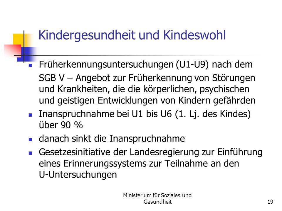 Ministerium für Soziales und Gesundheit19 Kindergesundheit und Kindeswohl Früherkennungsuntersuchungen (U1-U9) nach dem SGB V – Angebot zur Früherkenn