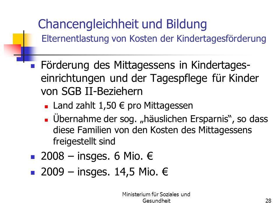 Ministerium für Soziales und Gesundheit28 Chancengleichheit und Bildung Elternentlastung von Kosten der Kindertagesförderung Förderung des Mittagessen
