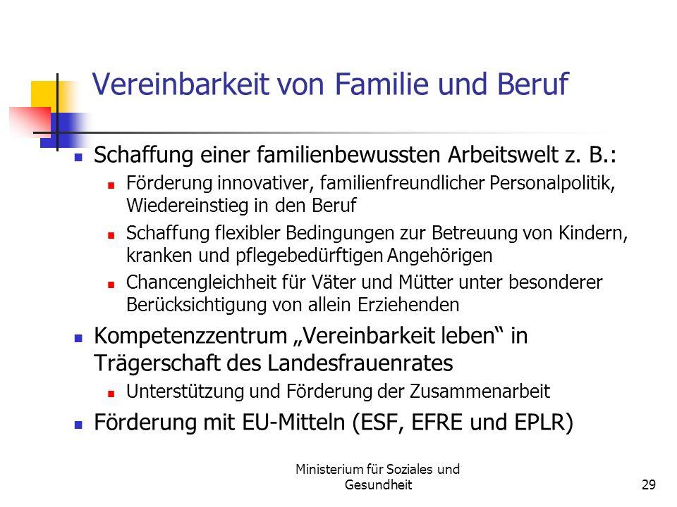 Ministerium für Soziales und Gesundheit29 Vereinbarkeit von Familie und Beruf Schaffung einer familienbewussten Arbeitswelt z. B.: Förderung innovativ