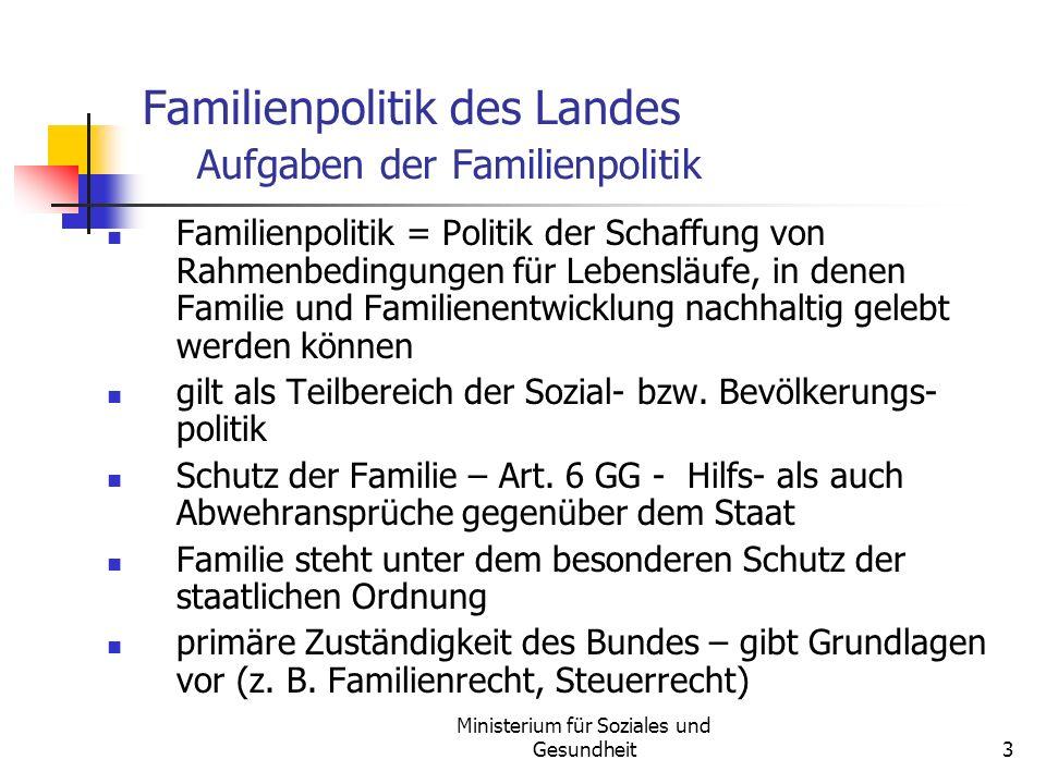 Ministerium für Soziales und Gesundheit3 Familienpolitik des Landes Aufgaben der Familienpolitik Familienpolitik = Politik der Schaffung von Rahmenbed
