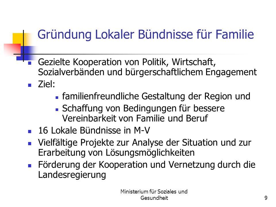 Ministerium für Soziales und Gesundheit9 Gründung Lokaler Bündnisse für Familie Gezielte Kooperation von Politik, Wirtschaft, Sozialverbänden und bürg